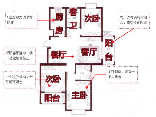 入户有玄关设计,可以保证入住者的私隐.餐厅厨房相邻而置,方